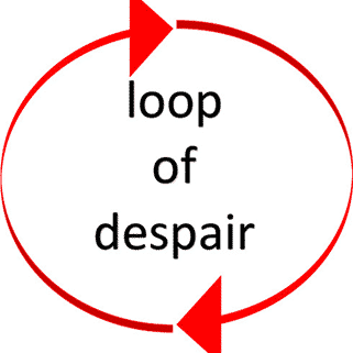Loop of Despair